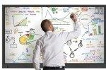 Nowe modele monitorów interaktywnych marki Newline